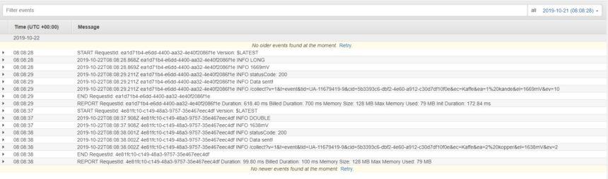 AWS CloudWatch loggen.