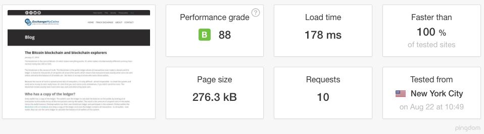 Statiske websites er hurtige... meget hurtige!