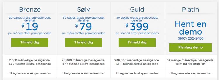 Priserne hos Optimizely.